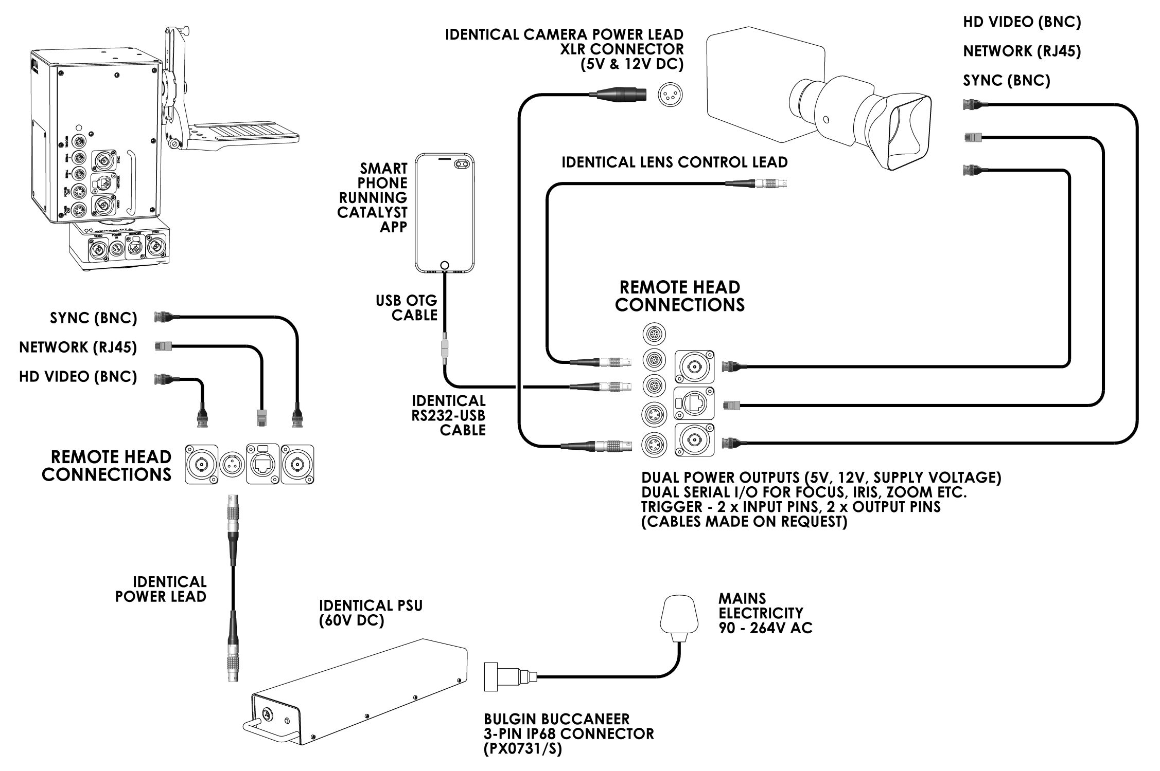 Dta Remote Head Hook Up Diagram Identical Xlr To Rj45 Wiring
